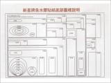 新星牌中國製造標籤貼-A123 (10000pcs) / 5mm x 34mm